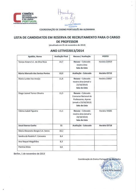 Atualização da Lista de Candidatos em Reserva de Recrutamento para o Cargo de Professor